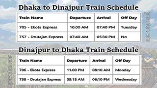 Dhaka to Dinajpur Train Shedule 2020, Dinajpur to Dhaka Train Schedule 2020