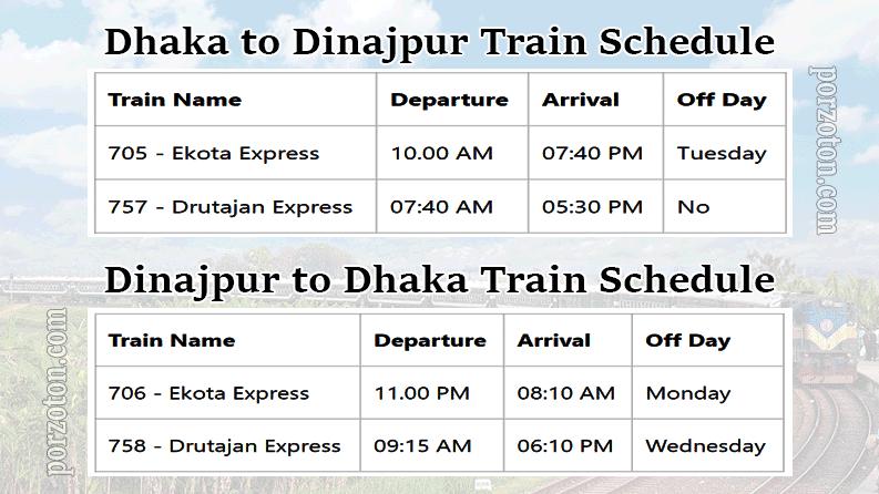 Dhaka to Dinajpur Train Shedule & Ticket Price 2021