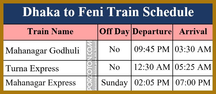 Dhaka to Feni Train Schedule, Dhaka to Feni Train Ticket Price, Dhaka to Feni Train Schedule & Ticket Price