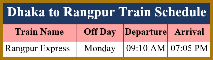 Dhaka to Rangpur Train Schedule with Ticket Price 2020