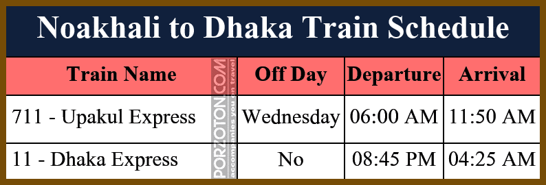 Noakhali To Dhaka Train Schedule and Ticket Price