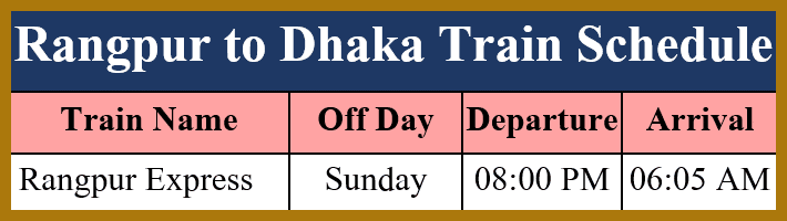 Rangpur to Dhaka Train Schedule with Ticket Price 2020