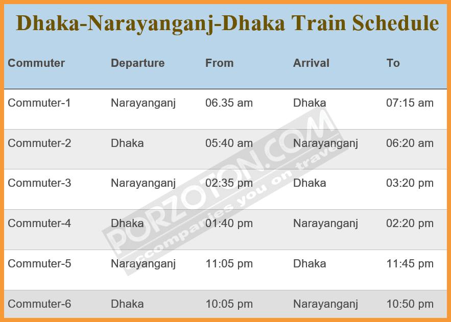 Dhaka to Narayanganj to Dhaka Train Schedule 2021