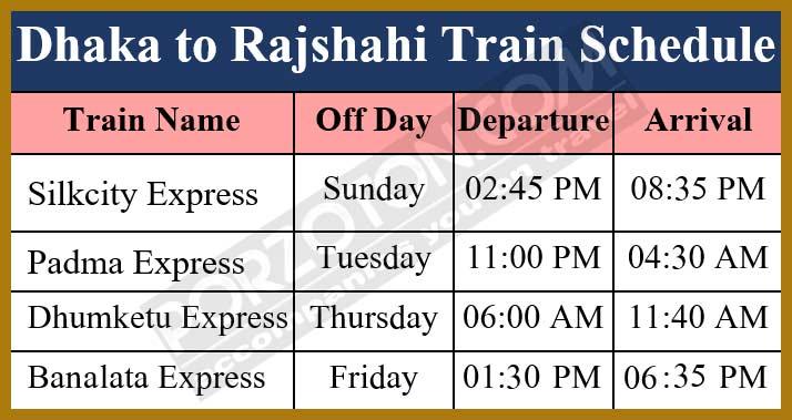 Dhaka to Rajshahi Train Schedule and Ticket Price 2021