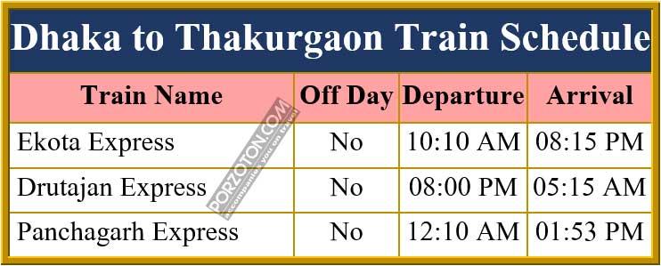 Dhaka to Thakurgaon Train Schedule Time Table 2020