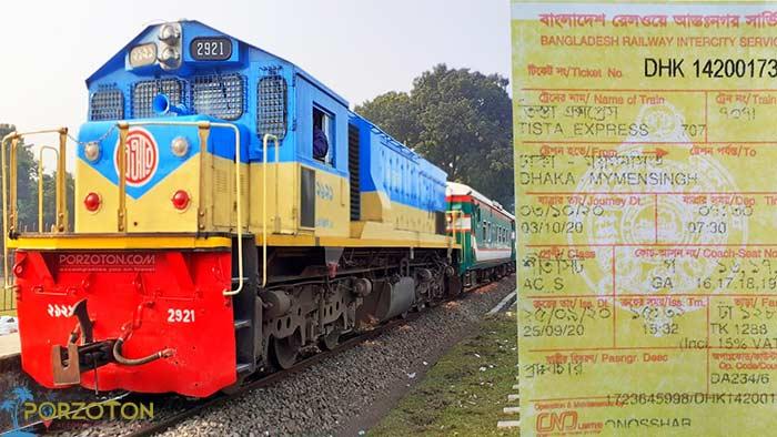 Dhaka to Mymensingh train Tista Express