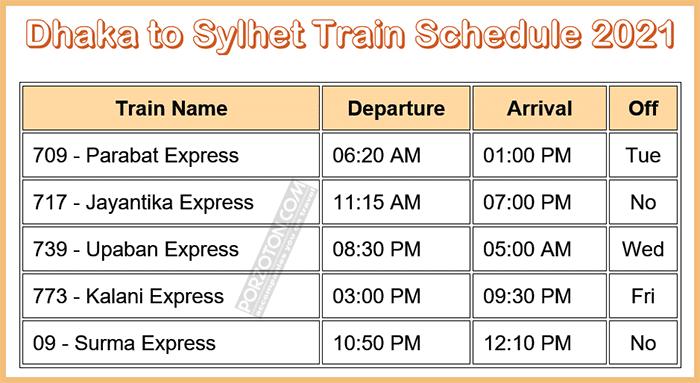 Dhaka to Sylhet Train Schedule 2021