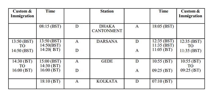 Dhaka to Kolkata train Schedule