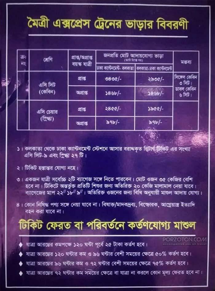 Dhaka to Kolkata train Ticket Price