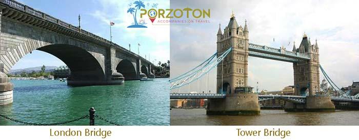 Tower Bridge, The Most Famous Bridge in London 1