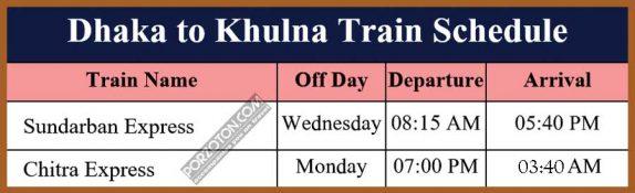 Dhaka to Khulna Train Schedule & Ticket Price 2020