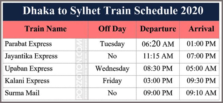 Dhaka to Sylhet Train Schedul 2020